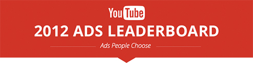 YouTube Top 10 Advertenties
