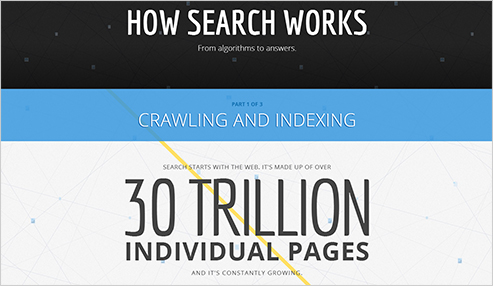 how_search_works_site