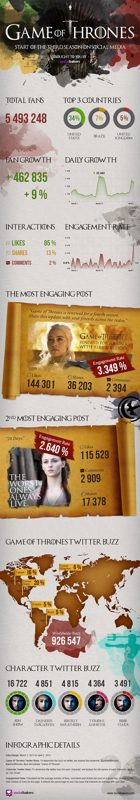 infographic_game_of_thrones