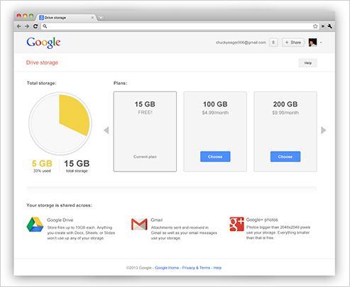 Google Drive Opslagdienst