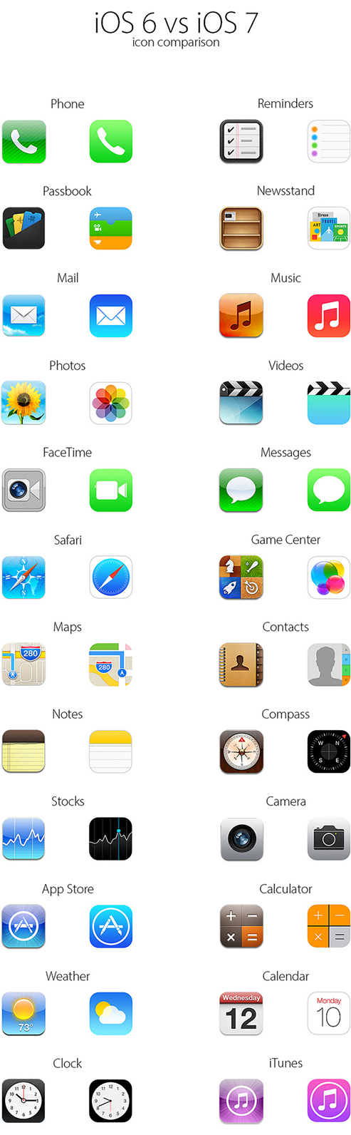 ios6_vs_io7_iconen