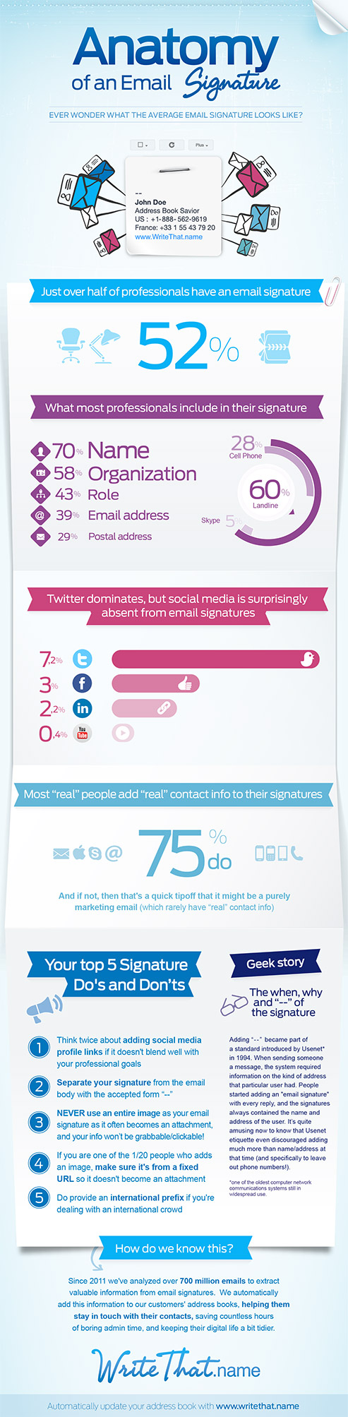 infographic_email