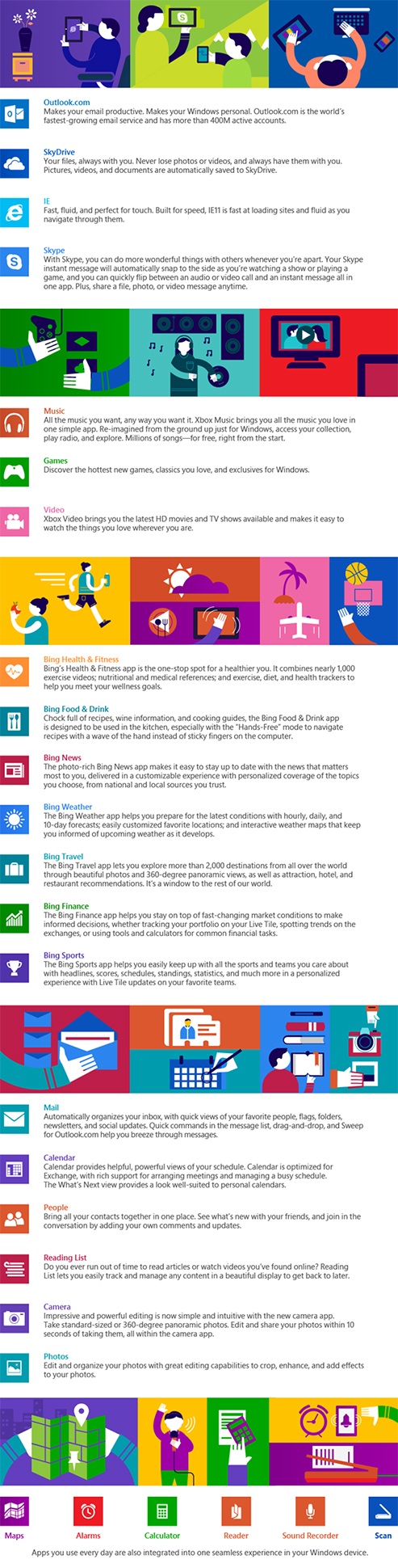 infographic_windows_8_1apps