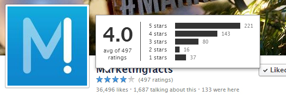 facebook_rating