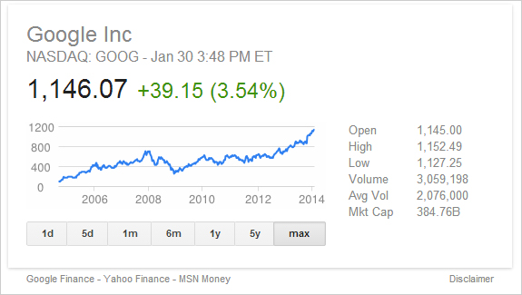 google_finance_old